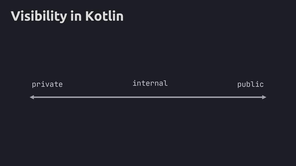 Visibility in Kotlin public private internal