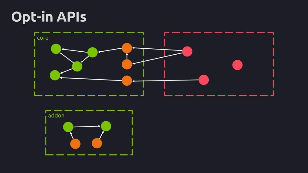 Opt-in APIs core addon