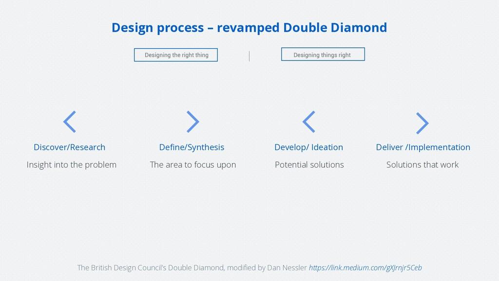 Design process – revamped Double Diamond Discov...