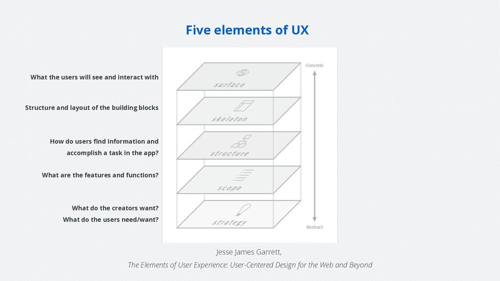 Jesse James Garrett, The Elements of User Exper...