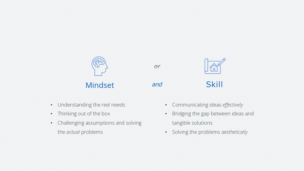 Mindset Skill and • Understanding the real need...
