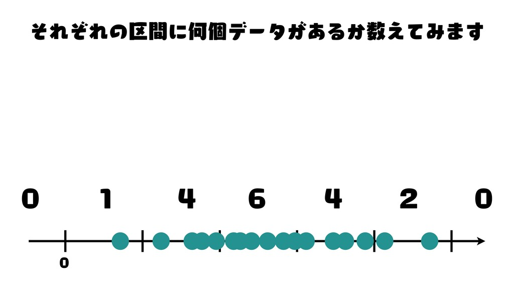 を み 4 1 6 4 2 0 0