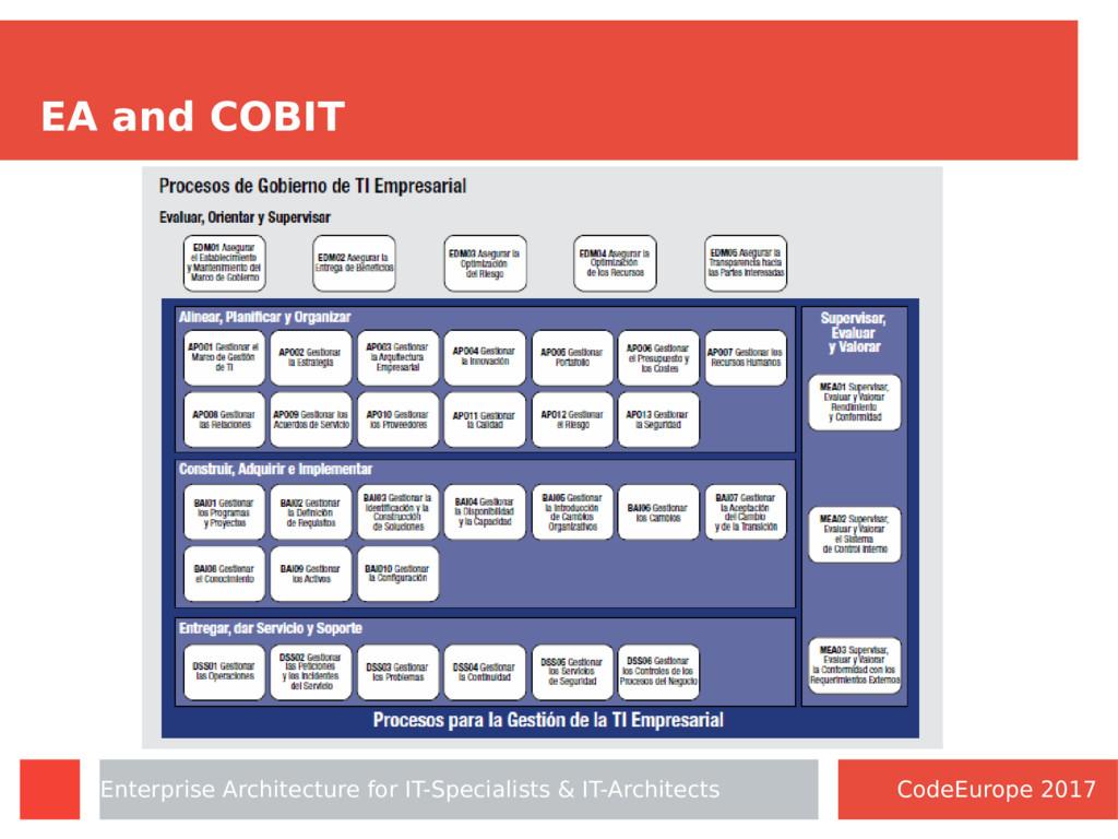 CodeEurope 2017 Enterprise Architecture for IT-...