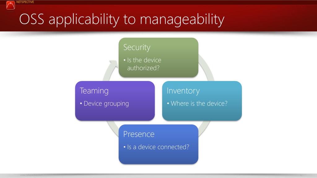 NETSPECTIVE www.netspective.com 32 OSS applicab...
