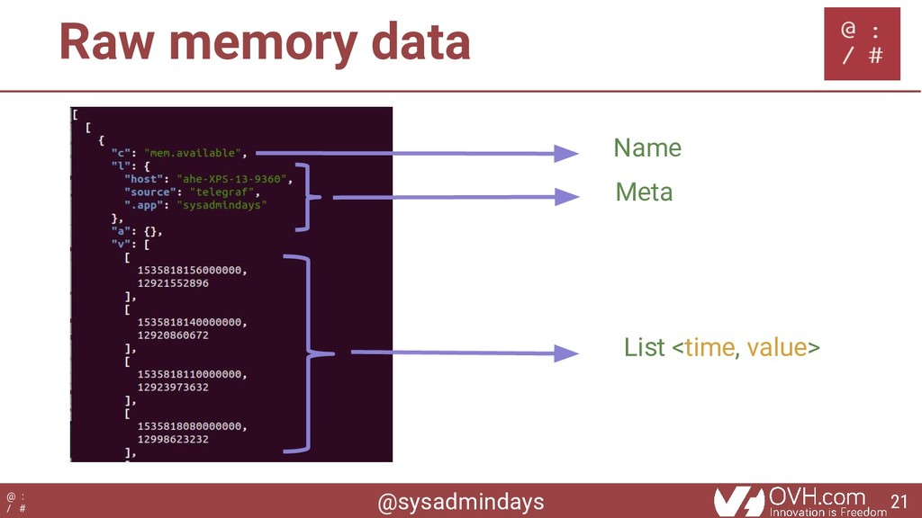 @sysadmindays @ : / # Raw memory data Name Meta...