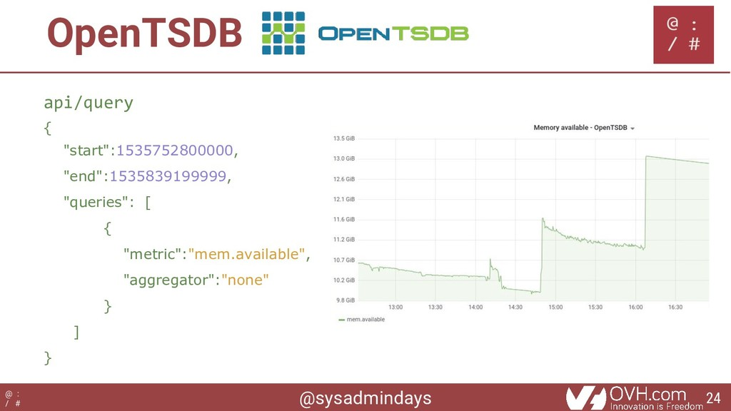 "@sysadmindays @ : / # OpenTSDB api/query { ""sta..."