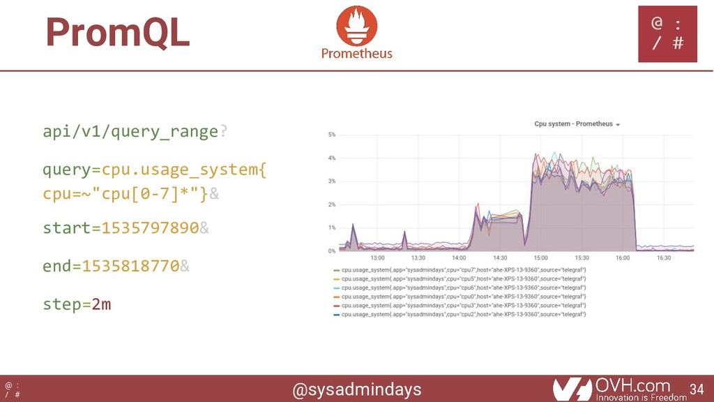 @sysadmindays @ : / # PromQL api/v1/query_range...