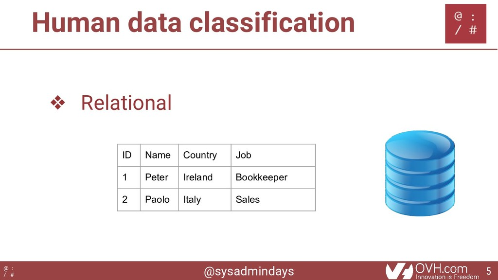 @sysadmindays @ : / # Human data classification...