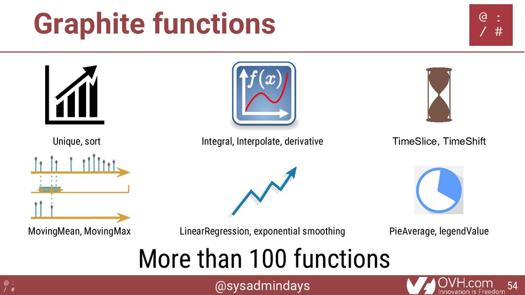 @sysadmindays @ : / # Graphite functions TimeSl...