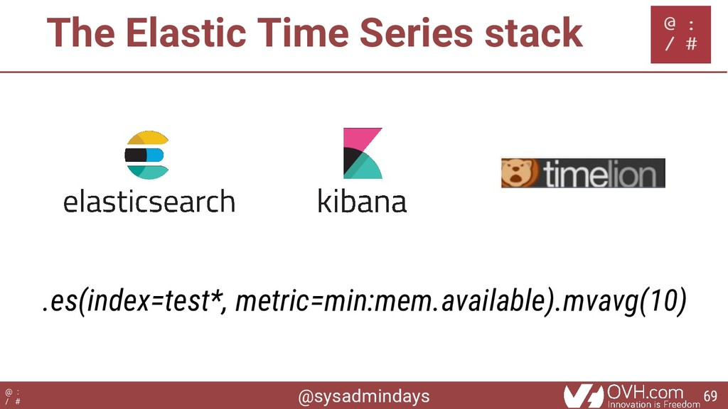 @sysadmindays @ : / # The Elastic Time Series s...