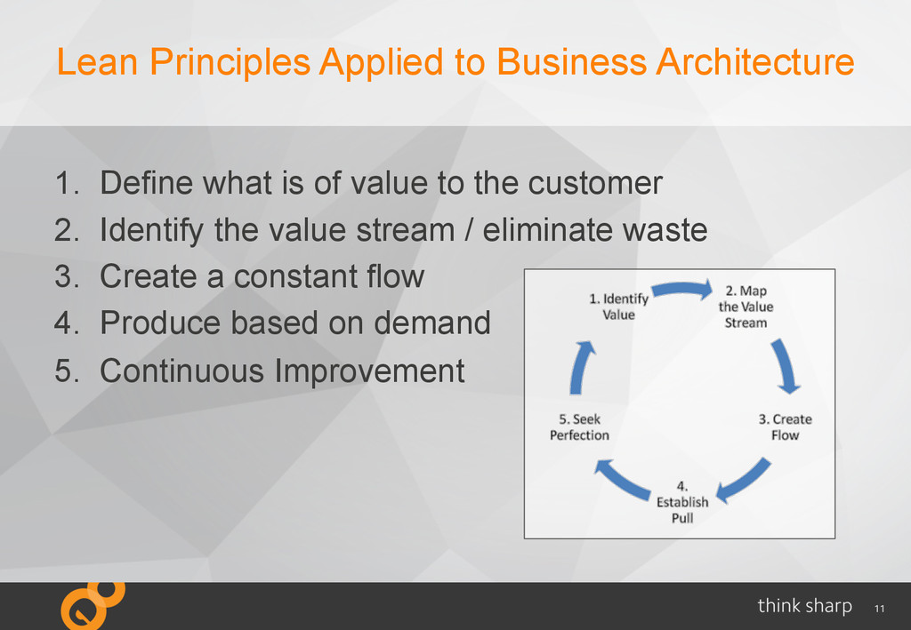 11 Lean Principles Applied to Business Architec...