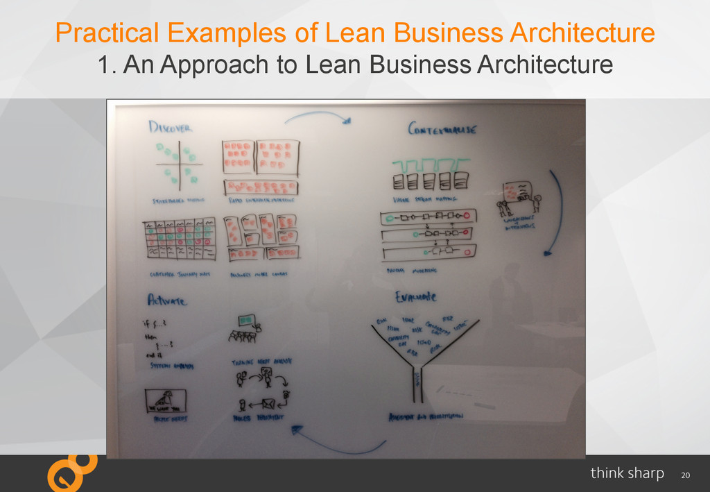 20 Practical Examples of Lean Business Architec...