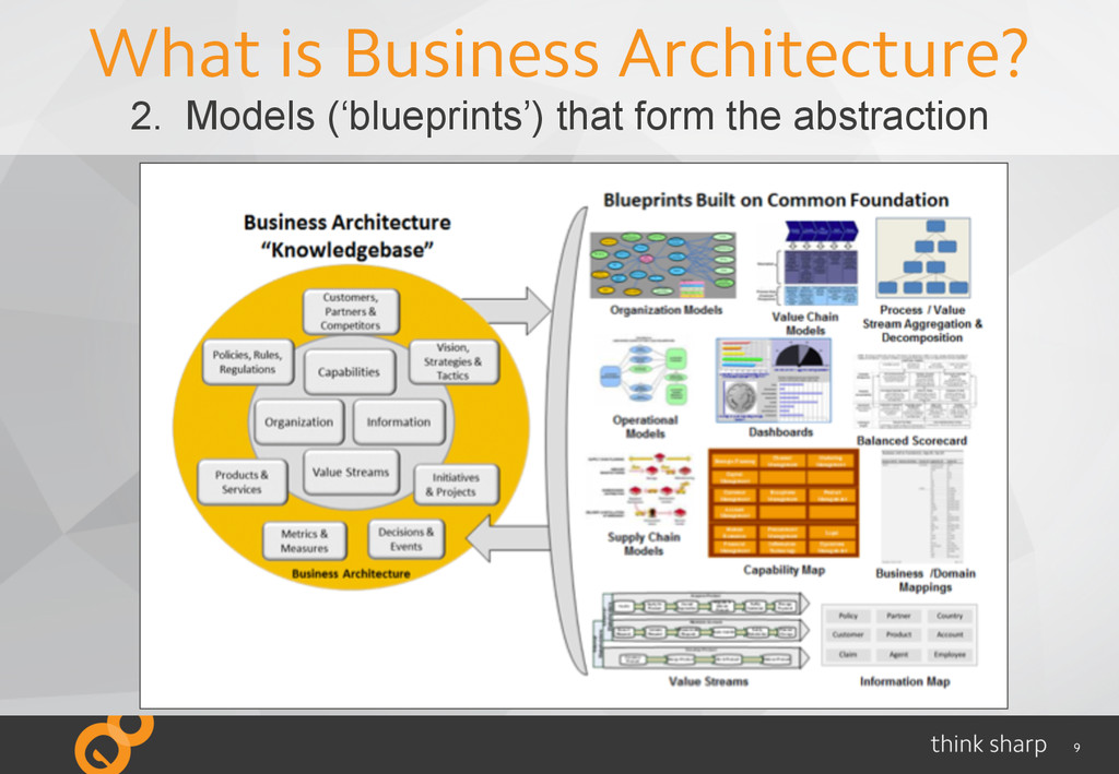 9 What is Business Architecture? 2. Models ('bl...