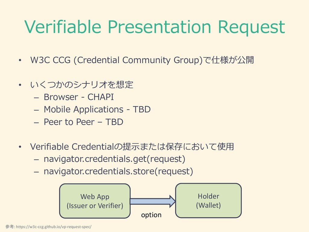 Verifiable Presentation Request • W3C CCG (Cred...