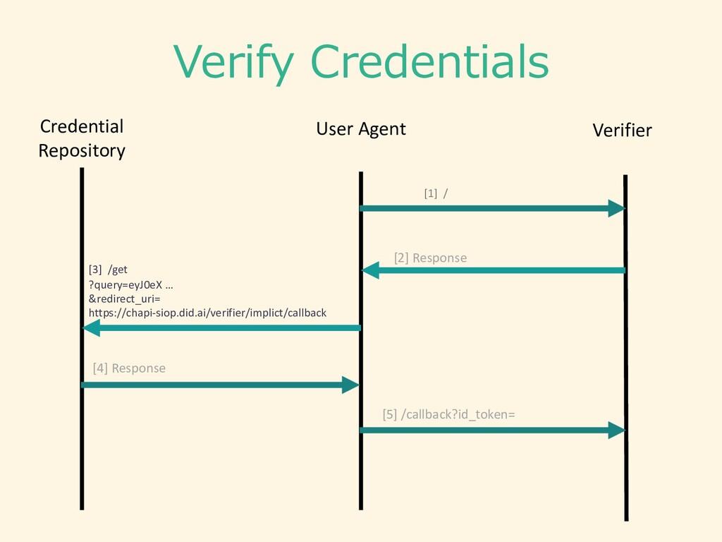 Verify Credentials User Agent Credential Reposi...
