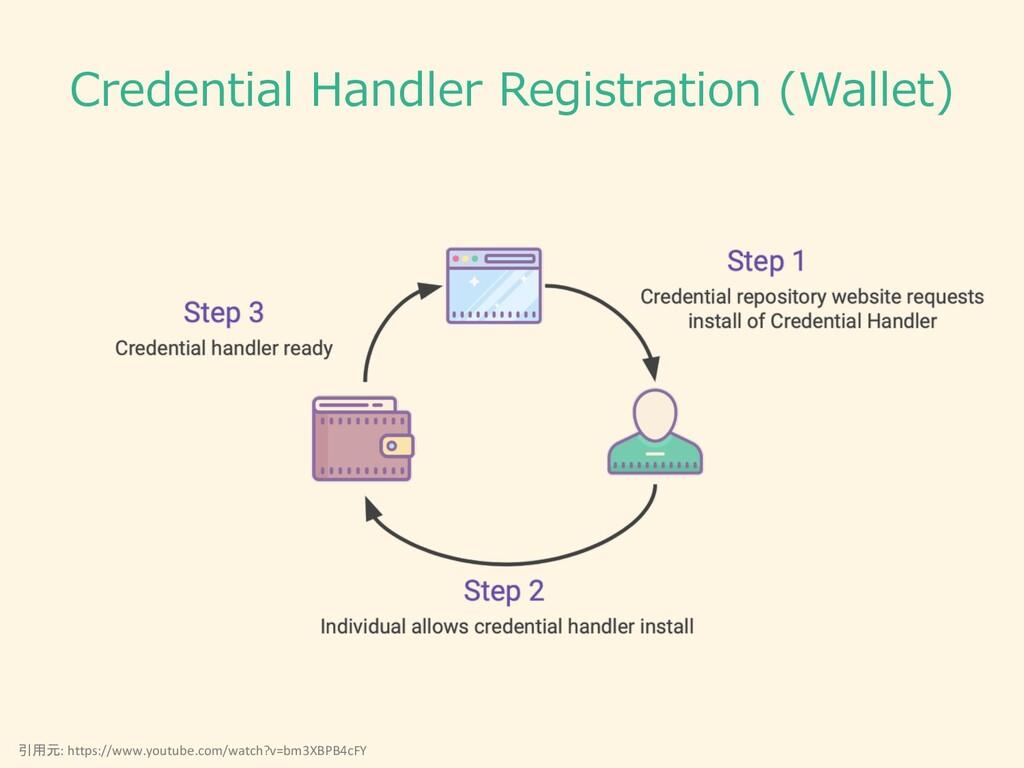 Credential Handler Registration (Wallet) 引用元: h...