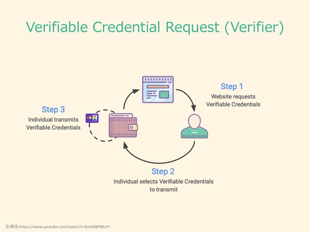Verifiable Credential Request (Verifier) 引用元:ht...