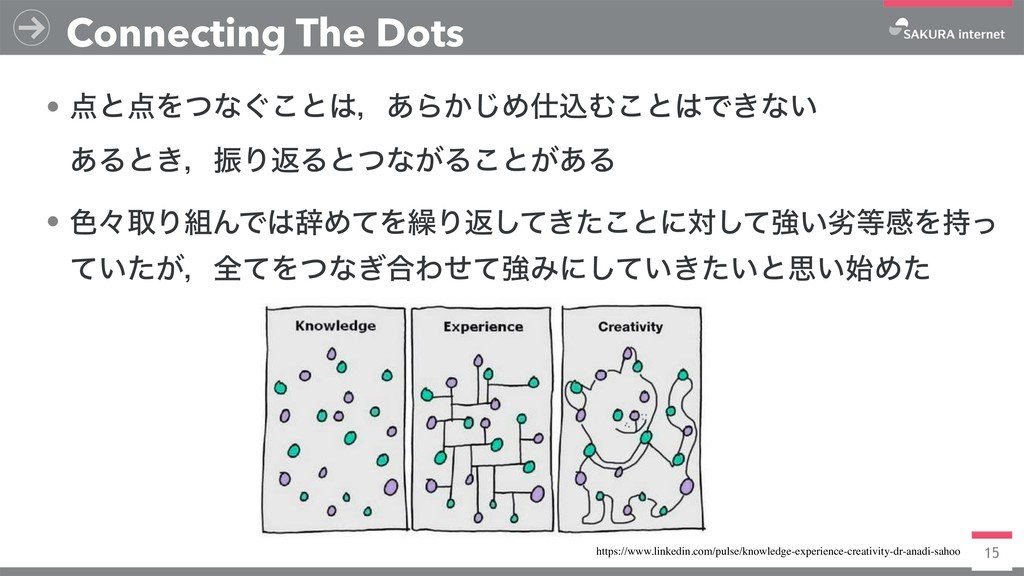 15 Connecting The Dots • ͱΛͭͳ͙͜ͱɼ͋Β͔͡ΊࠐΉ͜ͱ...