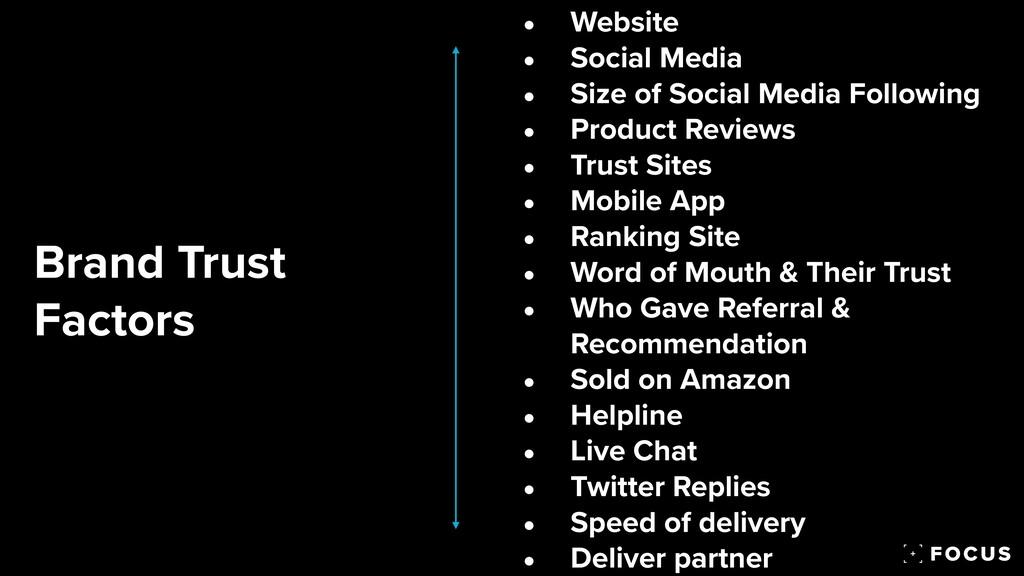 Brand Trust  Factors • Website   • Social Medi...