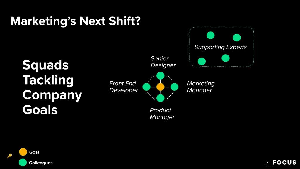Marketing's Next Shift? Goal Colleagues 🔑 Squad...