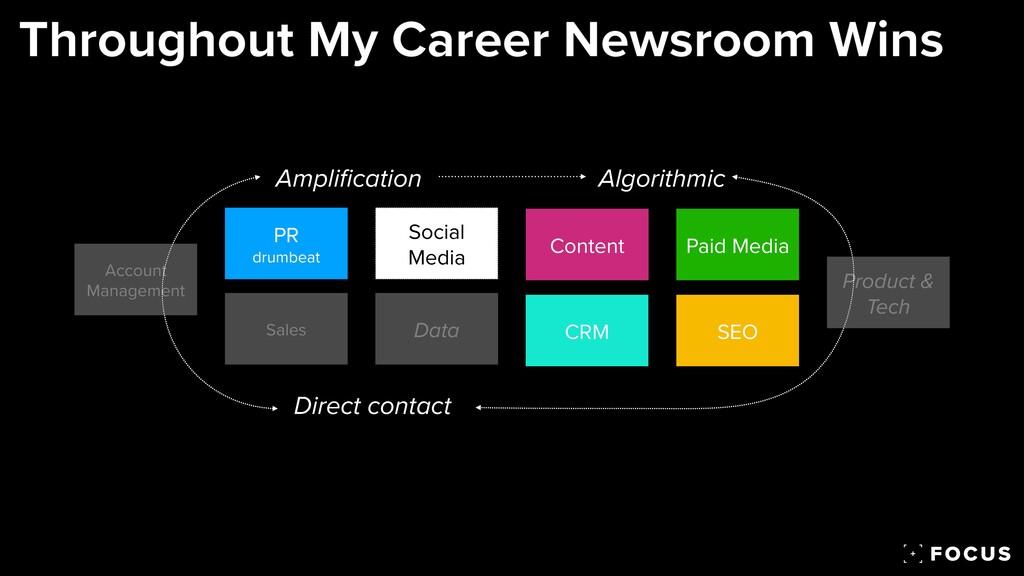 PR  drumbeat Content Paid Media Social Media S...