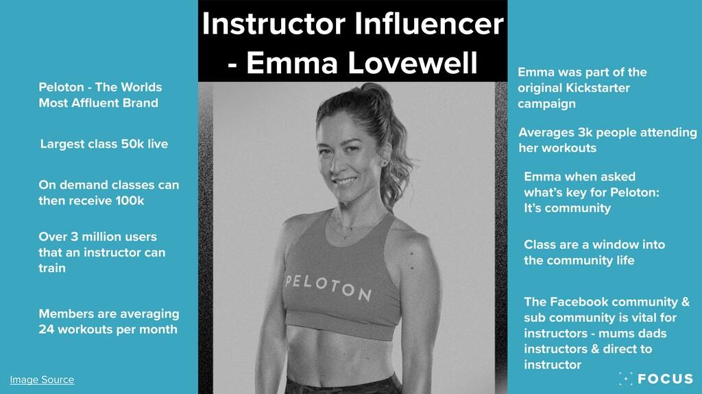 Instructor In fl uencer - Emma Lovewell Largest...