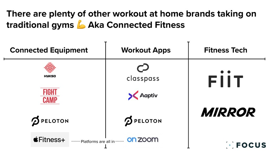 There are plenty of other workout at home brand...