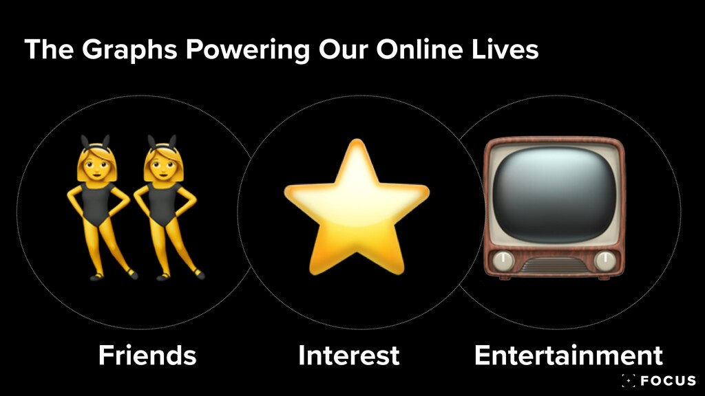 📺 👯 ⭐ The Graphs Powering Our Online Lives Frie...