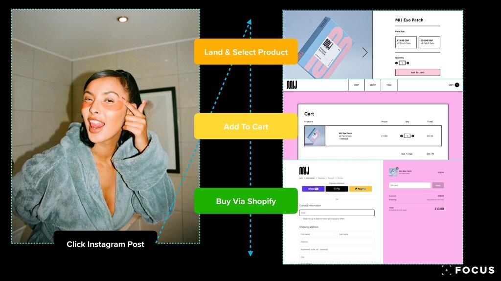 Click Instagram Post Buy Via Shopify Add To Car...