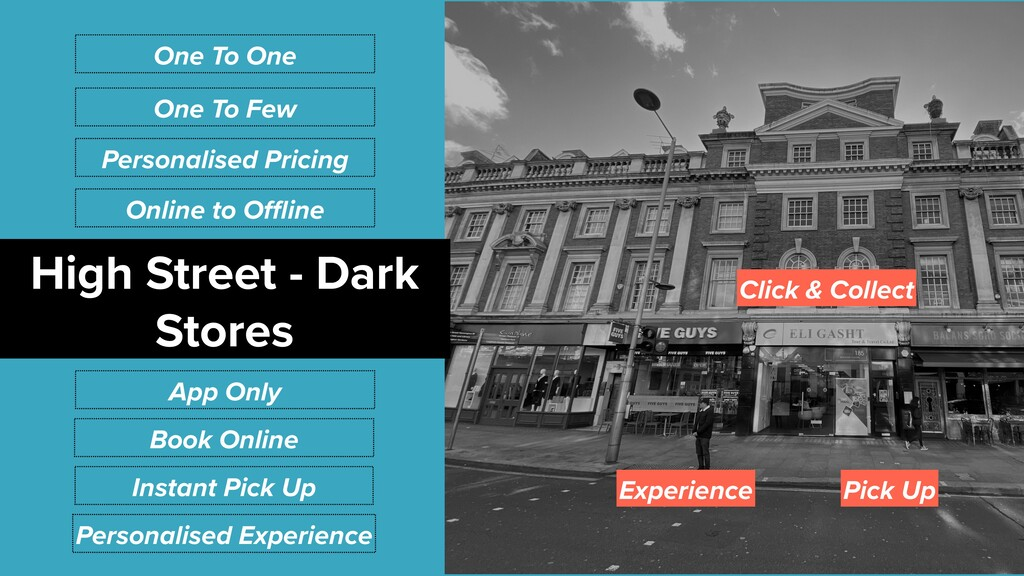 Click & Collect Experience Pick Up High Street ...