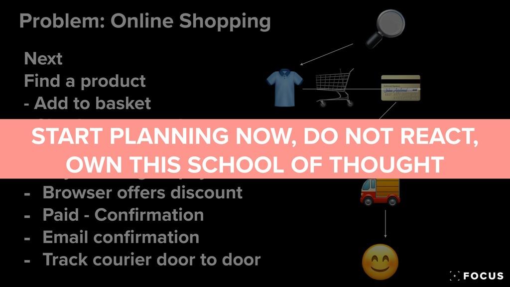 Problem: Online Shopping 🛒 💳 Next