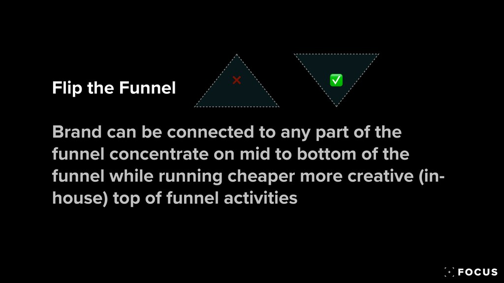 Flip the Funnel   Brand can be connected to any...