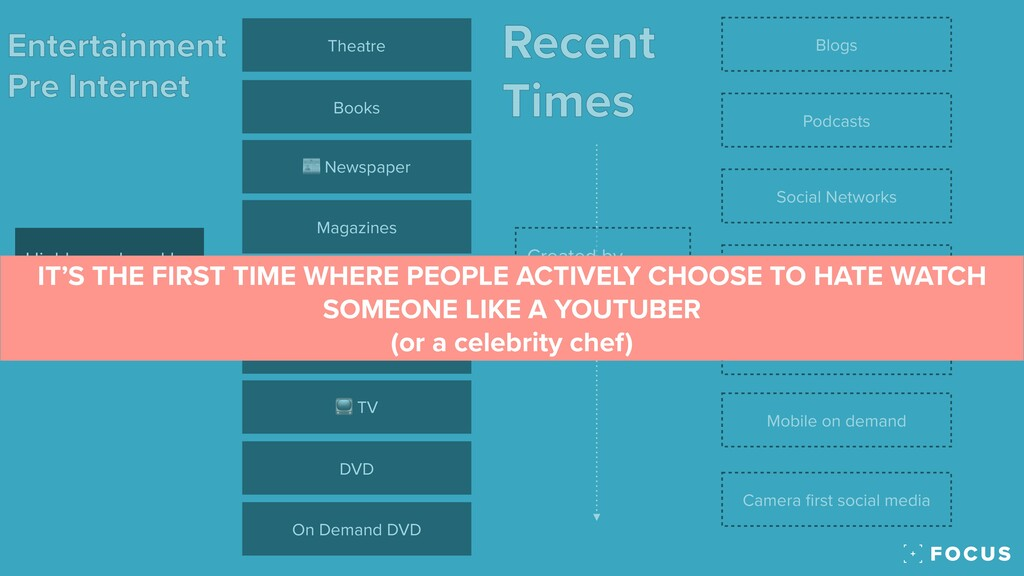 Entertainment  (or a celebrity chef)