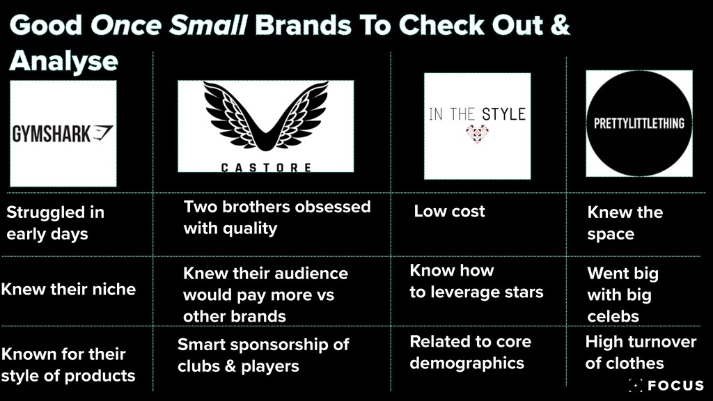 Good Once Small Brands To Check Out & Analyse S...