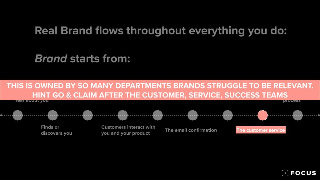 Real Brand  HINT GO & CLAIM AFTER THE CUSTOMER...