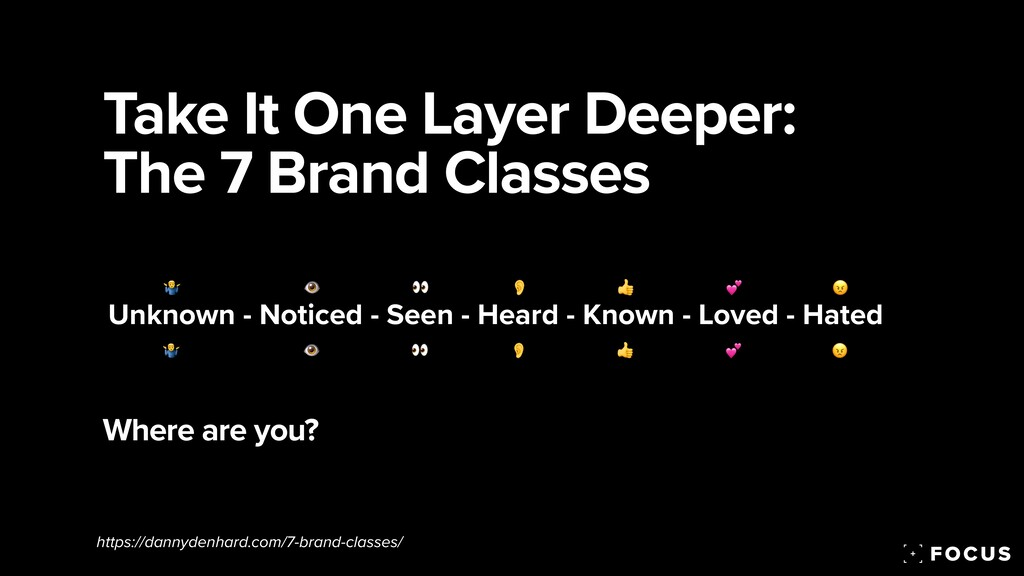 Take It One Layer Deeper: The 7 Brand Classes U...