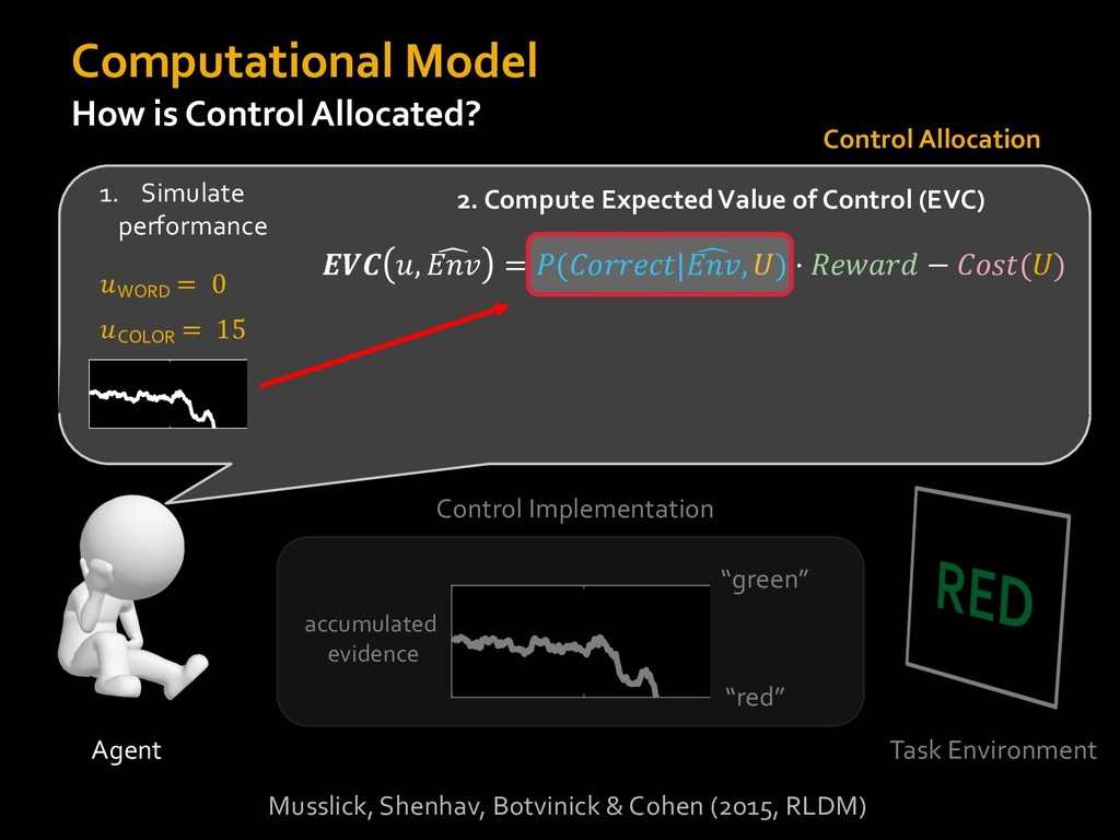 Computational Model How is Control Allocated? A...