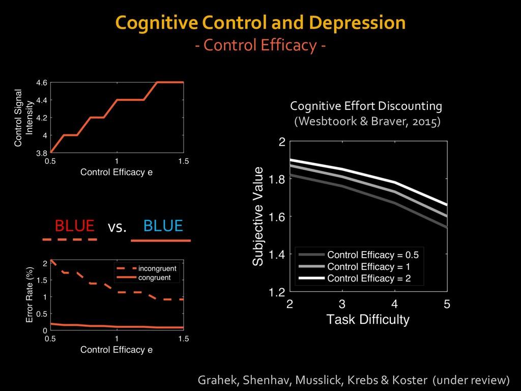 Cognitive Control and Depression - Control Effi...