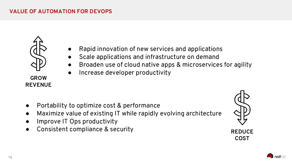 14 VALUE OF AUTOMATION FOR DEVOPS GROW REVENUE ...