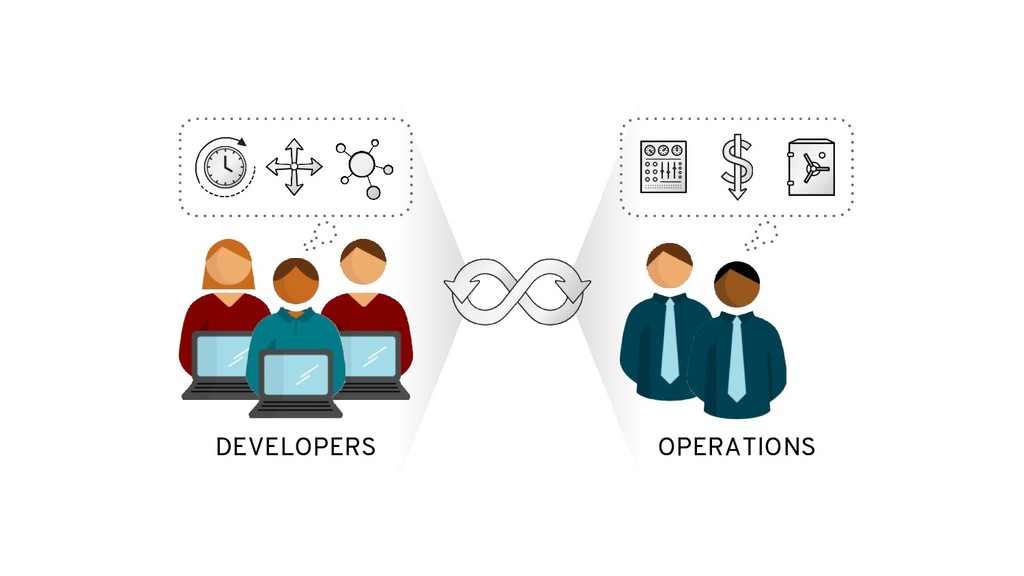 OPERATIONS DEVELOPERS