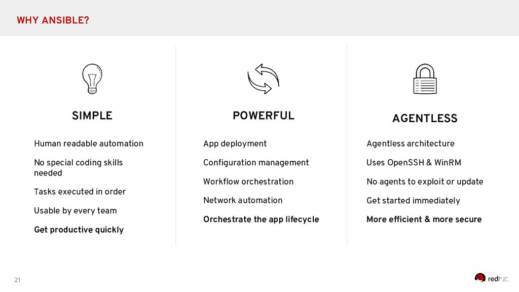 21 WHY ANSIBLE? SIMPLE POWERFUL AGENTLESS App d...