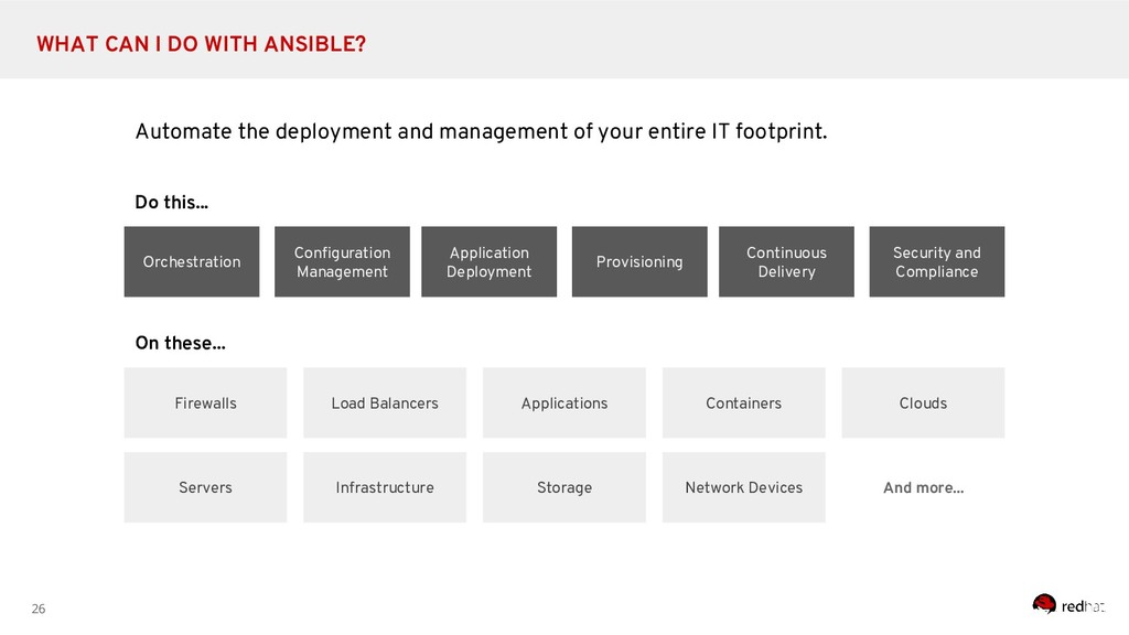 26 WHAT CAN I DO WITH ANSIBLE? Automate the dep...
