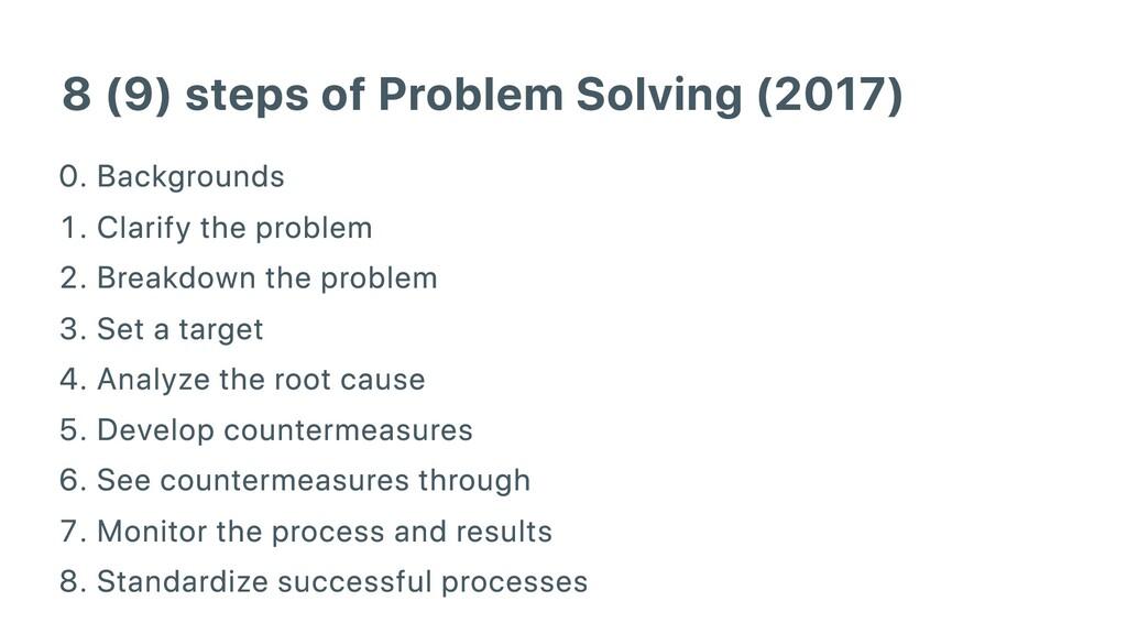 8 (9) steps of Problem Solving (2017) . Backgro...