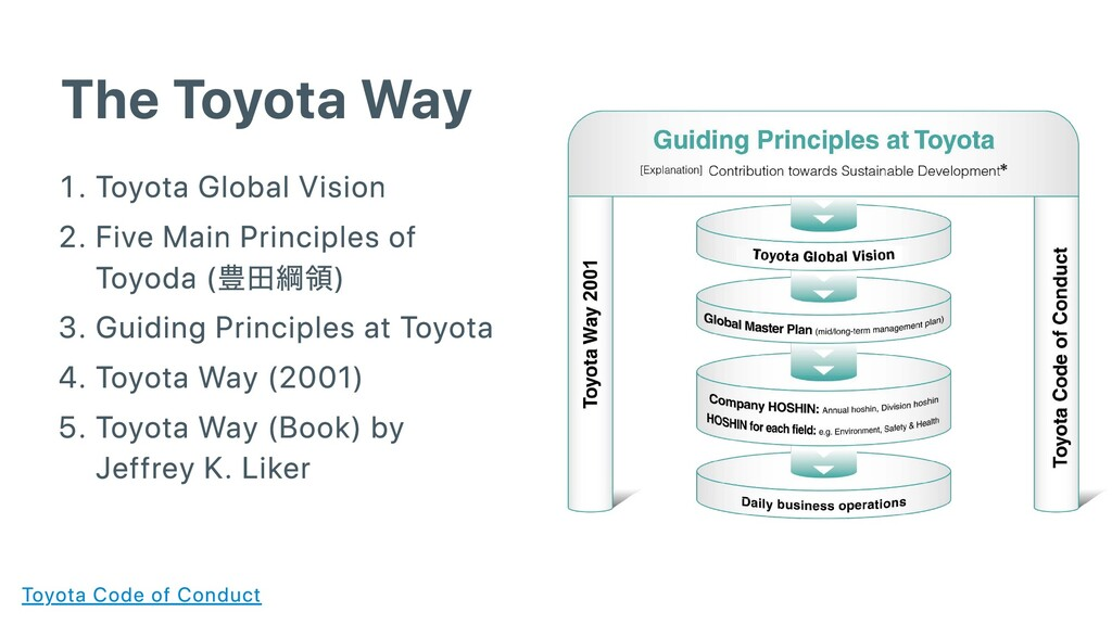 The Toyota Way . Toyota Global Vision . Five Ma...