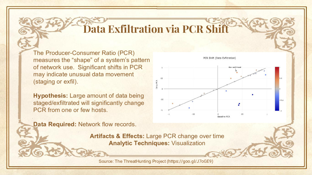 Data Exfiltration via PCR Shift The Producer-Co...
