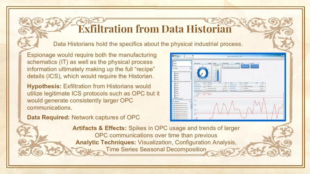 Exfiltration from Data Historian Espionage woul...