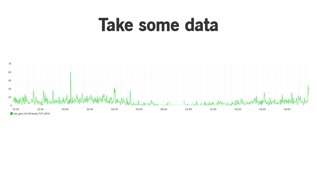 Take some data