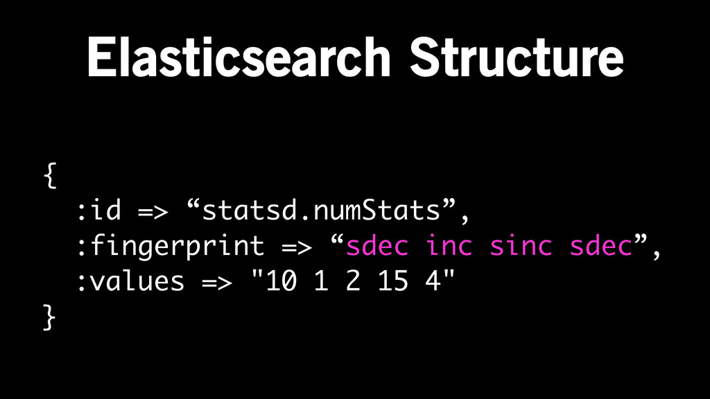 "Elasticsearch Structure { :id => ""statsd.numSta..."