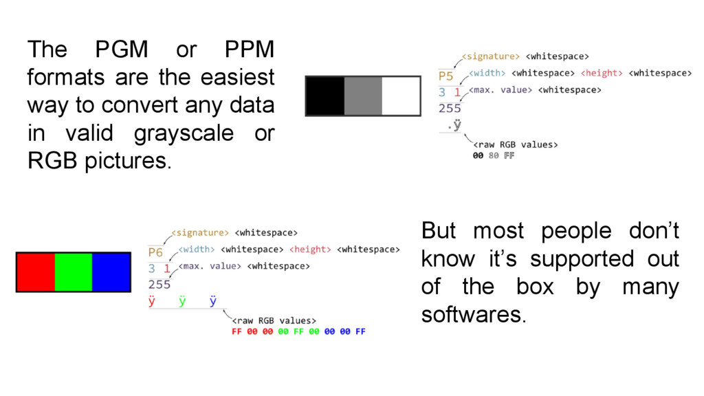 The PGM or PPM formats are the easiest way to c...