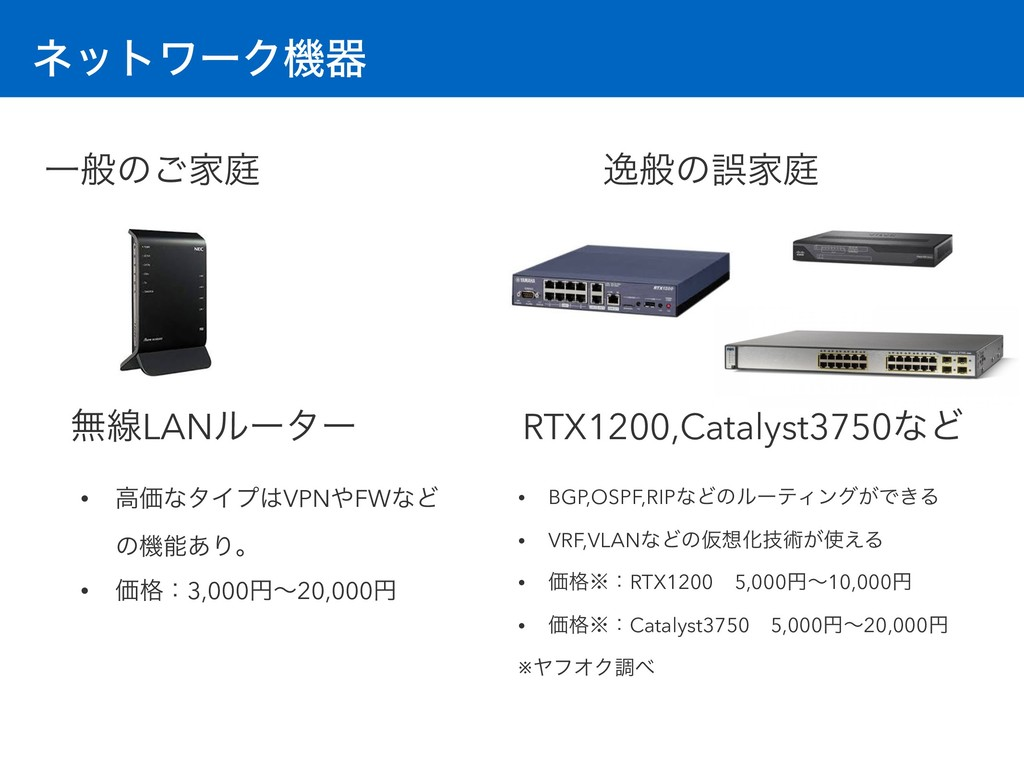 ωοτϫʔΫػث ҳൠͷޡՈఉ Ұൠͷ͝Ոఉ ແઢLANϧʔλʔ RTX1200,Cataly...